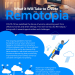 Remotopia 1